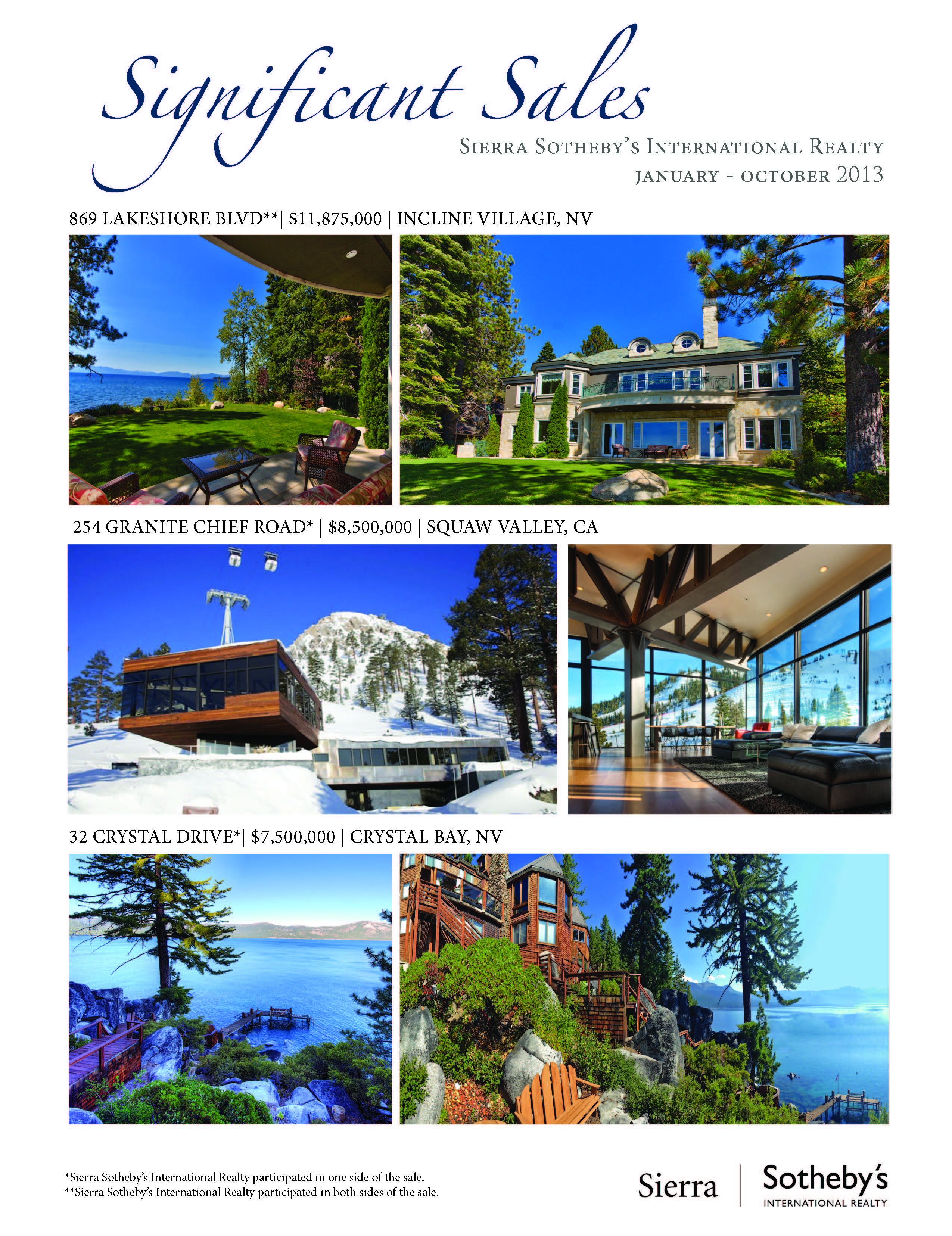 Sierra Sotheby's International Realty_Significant Sales_Image